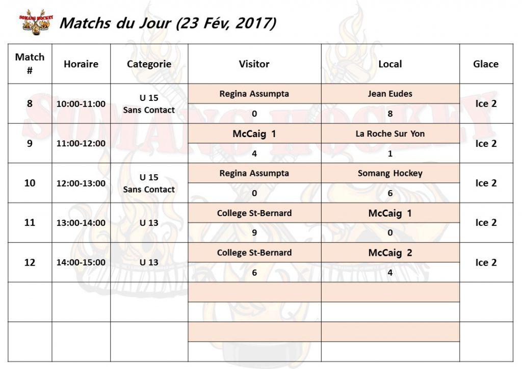 Somang Cup Festival-Score(Fev.23)-2